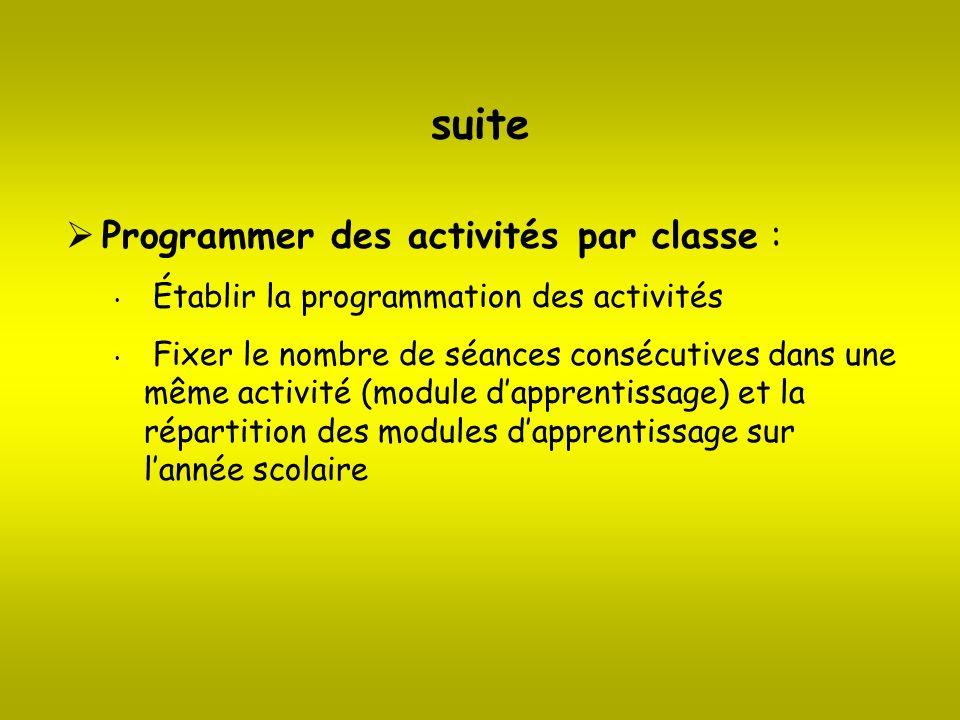 suite Programmer des activités par classe : Établir la programmation des activités Fixer le nombre de séances consécutives dans une même activité (mod