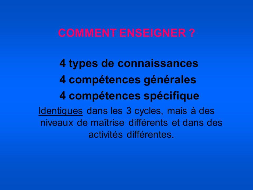 COMMENT ENSEIGNER ? 4 types de connaissances 4 compétences générales 4 compétences spécifique Identiques dans les 3 cycles, mais à des niveaux de maît