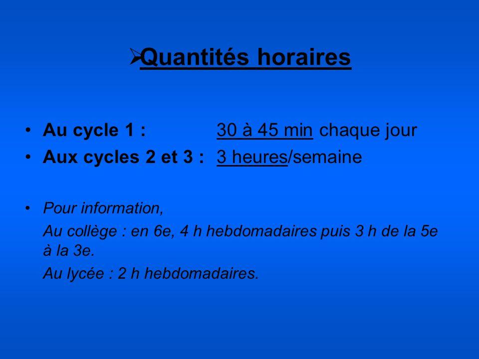 Quantités horaires Au cycle 1 : 30 à 45 min chaque jour Aux cycles 2 et 3 : 3 heures/semaine Pour information, Au collège : en 6e, 4 h hebdomadaires p
