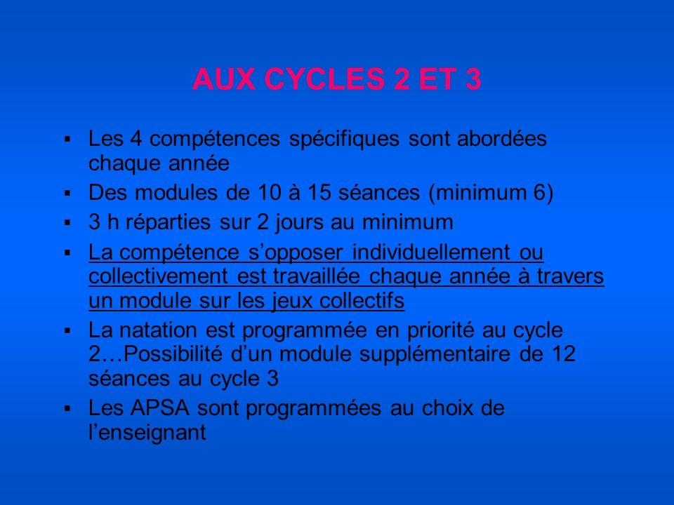 AUX CYCLES 2 ET 3 Les 4 compétences spécifiques sont abordées chaque année Des modules de 10 à 15 séances (minimum 6) 3 h réparties sur 2 jours au min