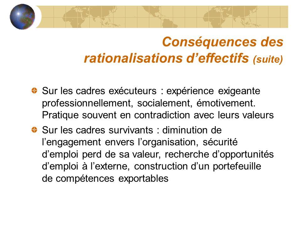 Conséquences des rationalisations deffectifs (suite) Sur les cadres exécuteurs : expérience exigeante professionnellement, socialement, émotivement. P