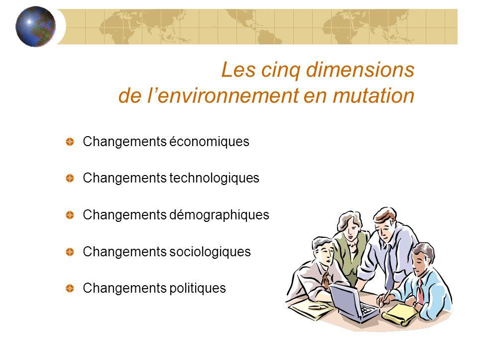 Les cinq dimensions de lenvironnement en mutation Changements économiques Changements technologiques Changements démographiques Changements sociologiq