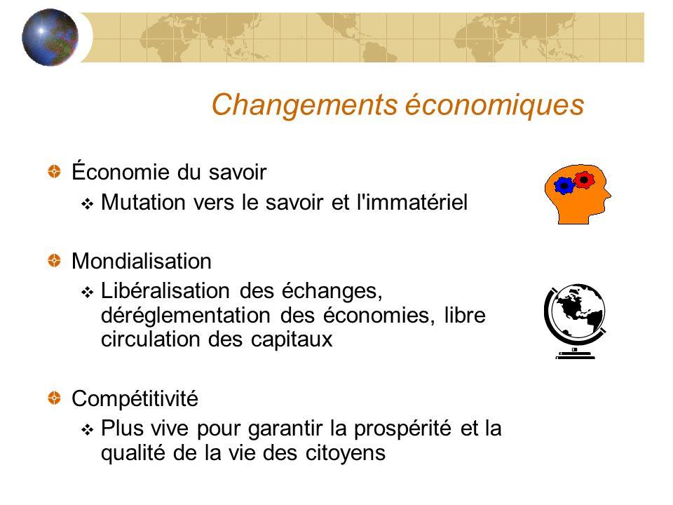 Changements économiques Économie du savoir Mutation vers le savoir et l'immatériel Mondialisation Libéralisation des échanges, déréglementation des éc