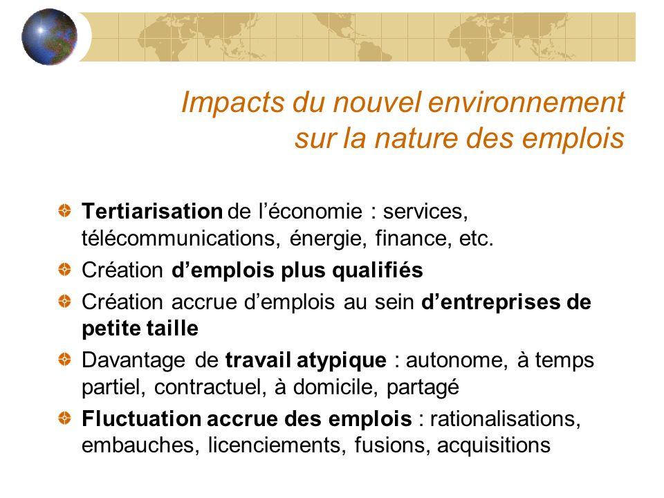 Impacts du nouvel environnement sur la nature des emplois Tertiarisation de léconomie : services, télécommunications, énergie, finance, etc. Création