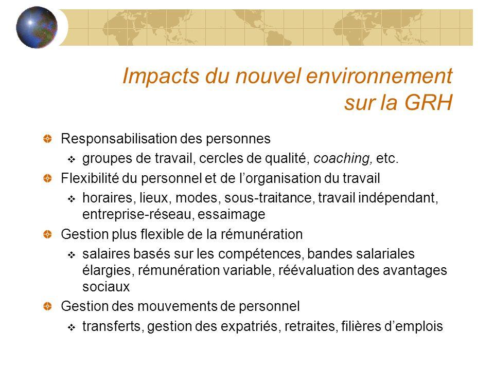 Impacts du nouvel environnement sur la GRH Responsabilisation des personnes groupes de travail, cercles de qualité, coaching, etc. Flexibilité du pers