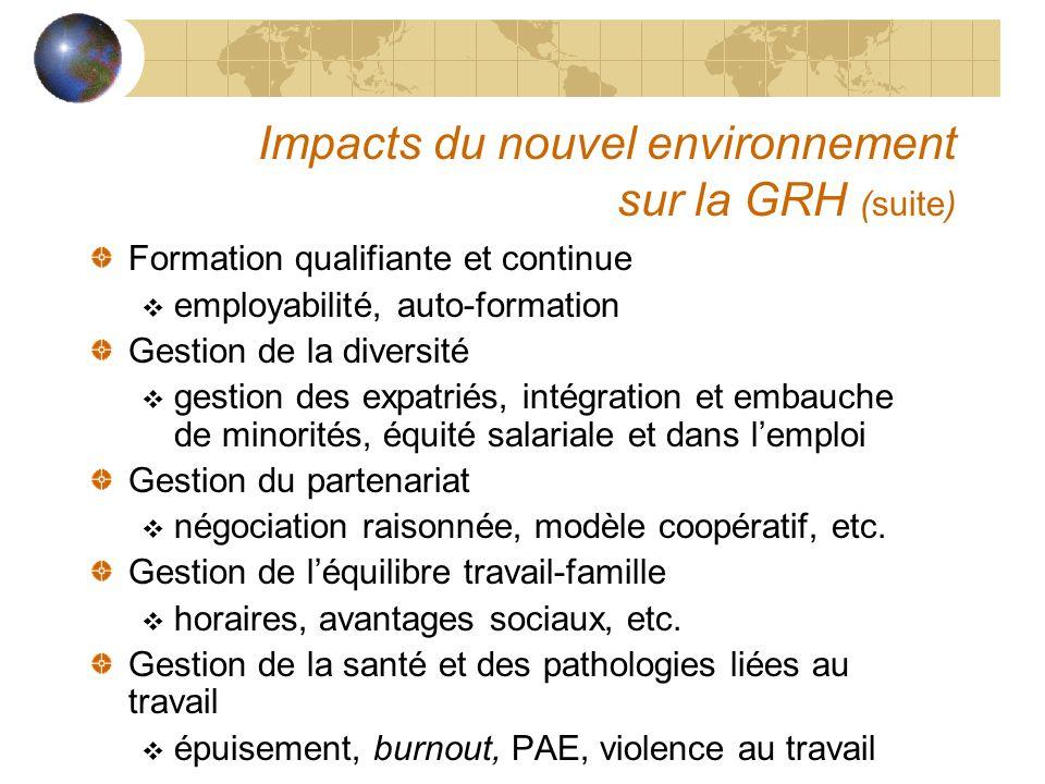 Impacts du nouvel environnement sur la GRH (suite) Formation qualifiante et continue employabilité, auto-formation Gestion de la diversité gestion des