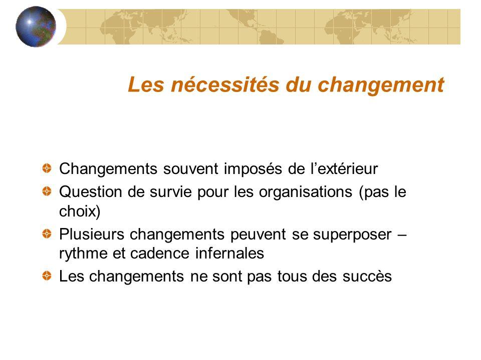 Les nécessités du changement Changements souvent imposés de lextérieur Question de survie pour les organisations (pas le choix) Plusieurs changements