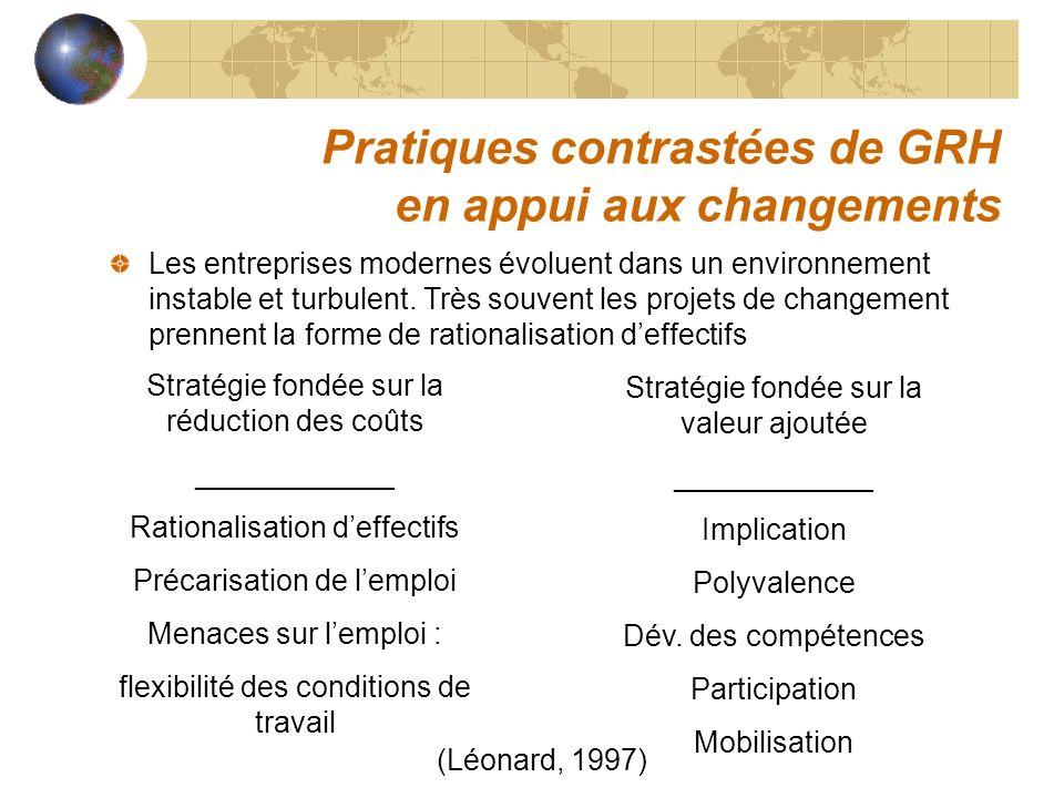 Pratiques contrastées de GRH en appui aux changements Les entreprises modernes évoluent dans un environnement instable et turbulent. Très souvent les