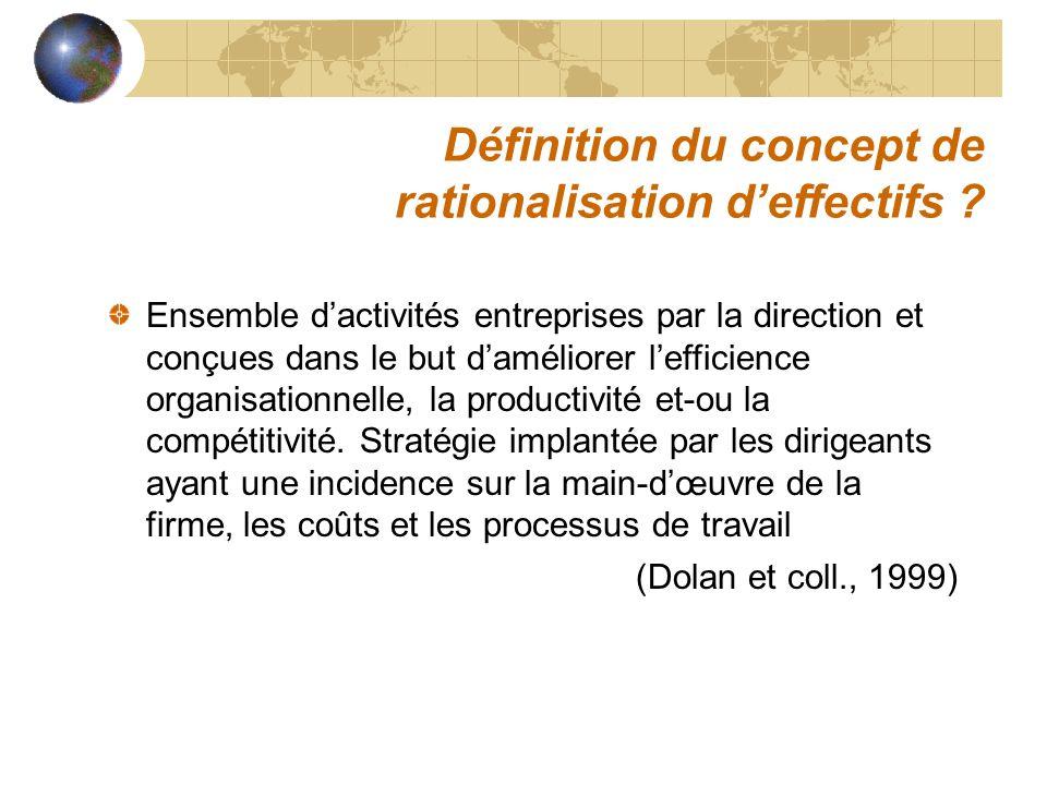 Définition du concept de rationalisation deffectifs ? Ensemble dactivités entreprises par la direction et conçues dans le but daméliorer lefficience o