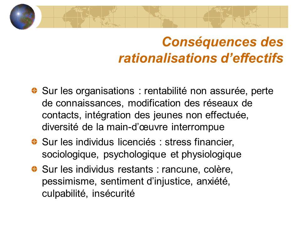 Conséquences des rationalisations deffectifs Sur les organisations : rentabilité non assurée, perte de connaissances, modification des réseaux de cont