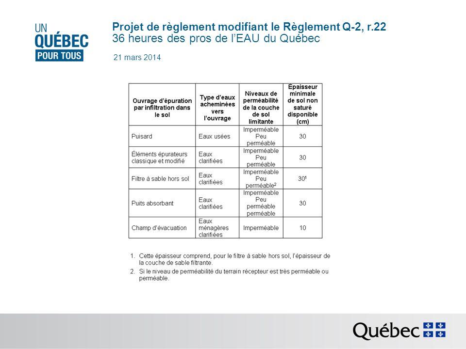 Projet de règlement modifiant le Règlement Q-2, r.22 36 heures des pros de lEAU du Québec 21 mars 2014