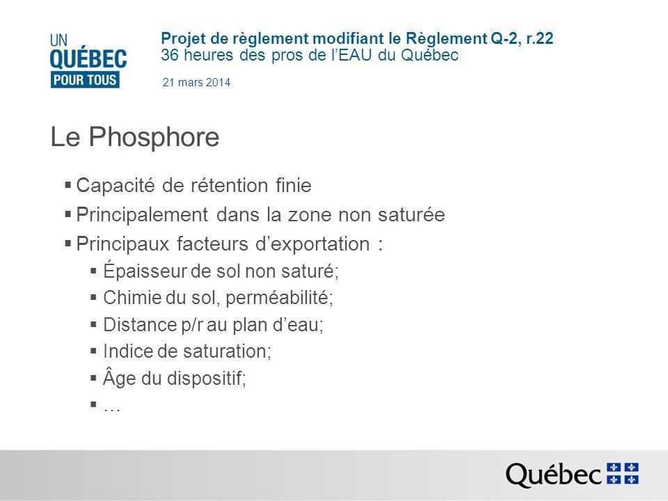 Projet de règlement modifiant le Règlement Q-2, r.22 36 heures des pros de lEAU du Québec 21 mars 2014 Le Phosphore Capacité de rétention finie Principalement dans la zone non saturée Principaux facteurs dexportation : Épaisseur de sol non saturé; Chimie du sol, perméabilité; Distance p/r au plan deau; Indice de saturation; Âge du dispositif; …