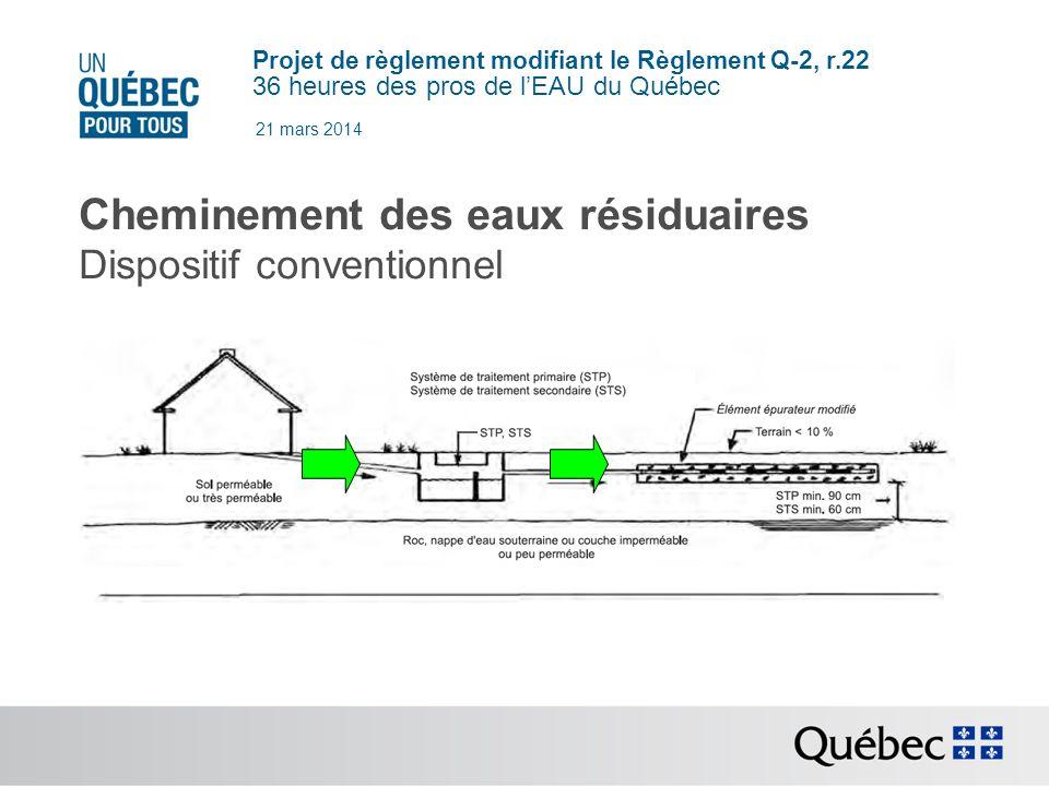 Projet de règlement modifiant le Règlement Q-2, r.22 36 heures des pros de lEAU du Québec 21 mars 2014 Cheminement des eaux résiduaires Dispositif conventionnel