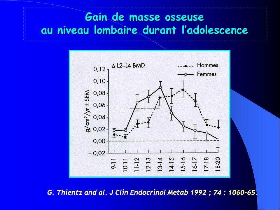 Gain de masse osseuse au niveau lombaire durant ladolescence G.