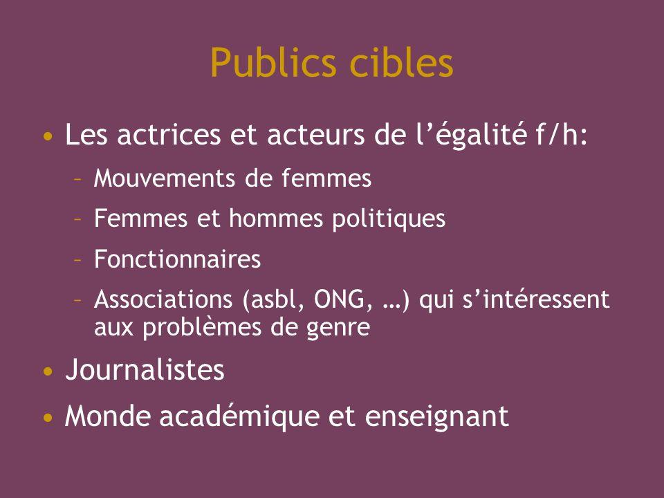 Publics cibles Les actrices et acteurs de légalité f/h: –Mouvements de femmes –Femmes et hommes politiques –Fonctionnaires –Associations (asbl, ONG, …