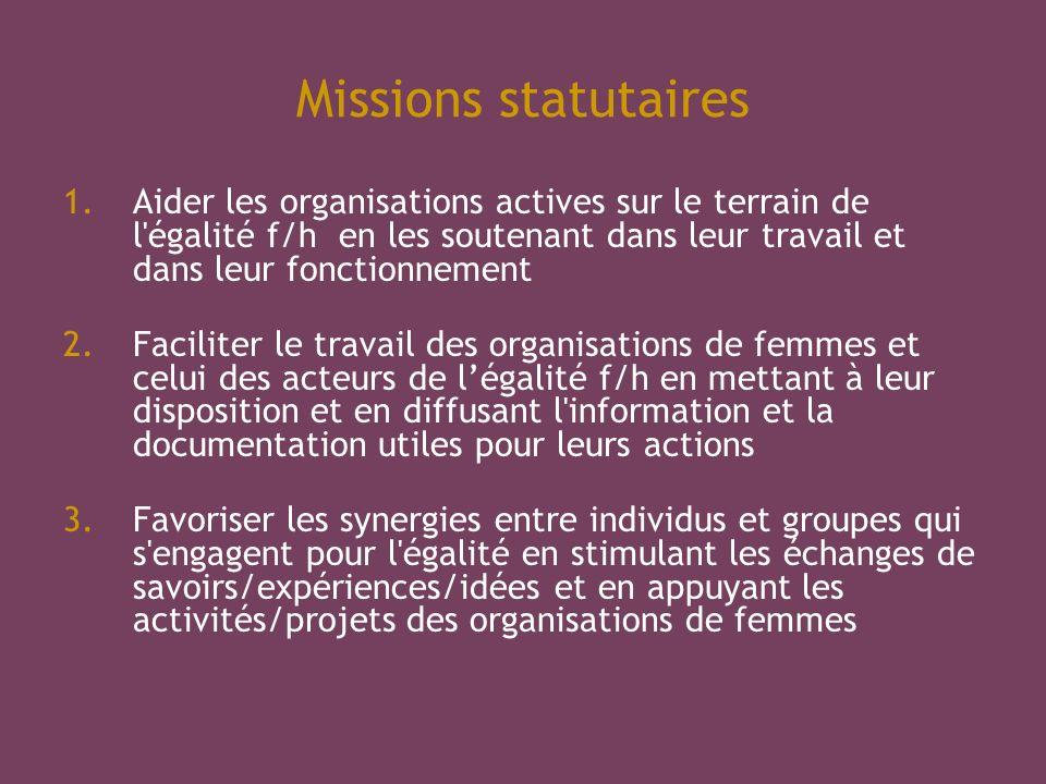 Missions statutaires 1.Aider les organisations actives sur le terrain de l'égalité f/h en les soutenant dans leur travail et dans leur fonctionnement