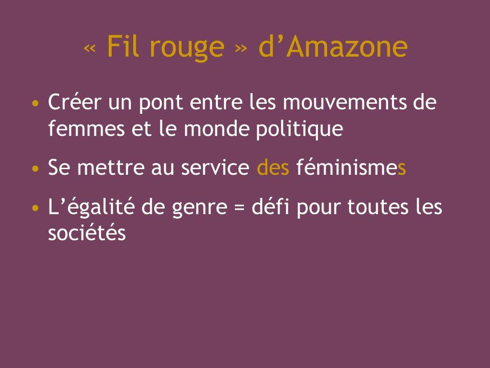 « Fil rouge » dAmazone Créer un pont entre les mouvements de femmes et le monde politique Se mettre au service des féminismes Légalité de genre = défi pour toutes les sociétés