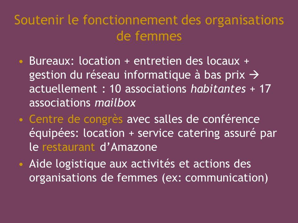 Soutenir le fonctionnement des organisations de femmes Bureaux: location + entretien des locaux + gestion du réseau informatique à bas prix actuelleme