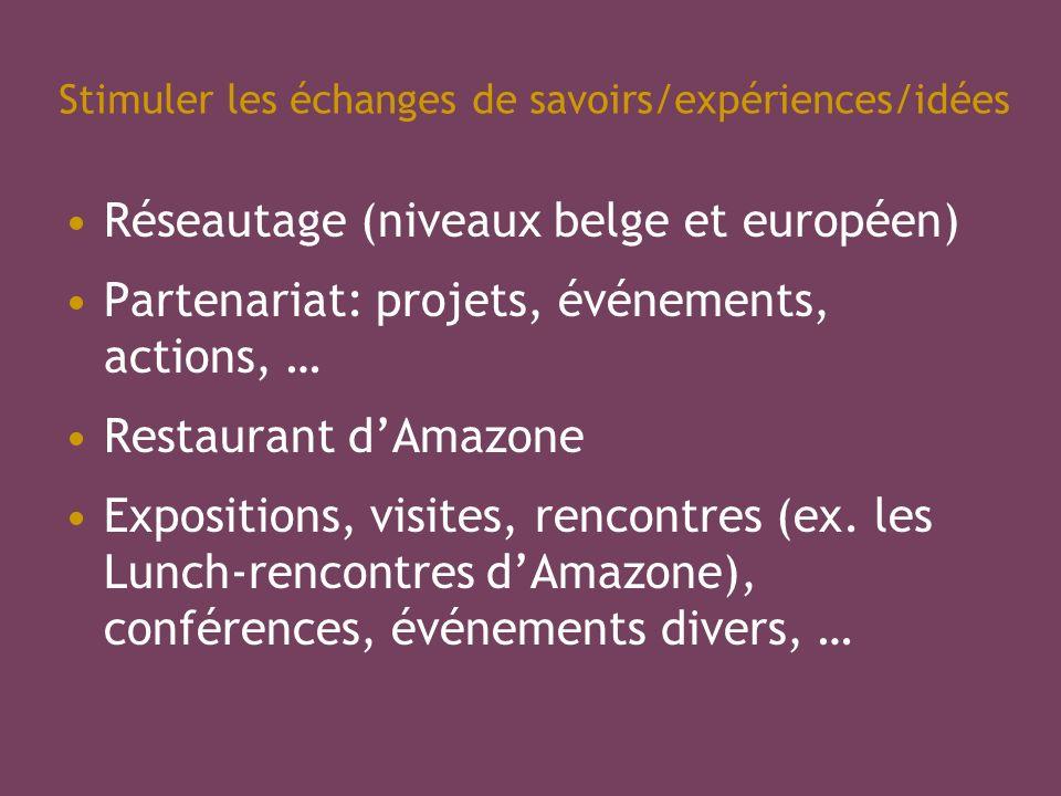Stimuler les échanges de savoirs/expériences/idées Réseautage (niveaux belge et européen) Partenariat: projets, événements, actions, … Restaurant dAma