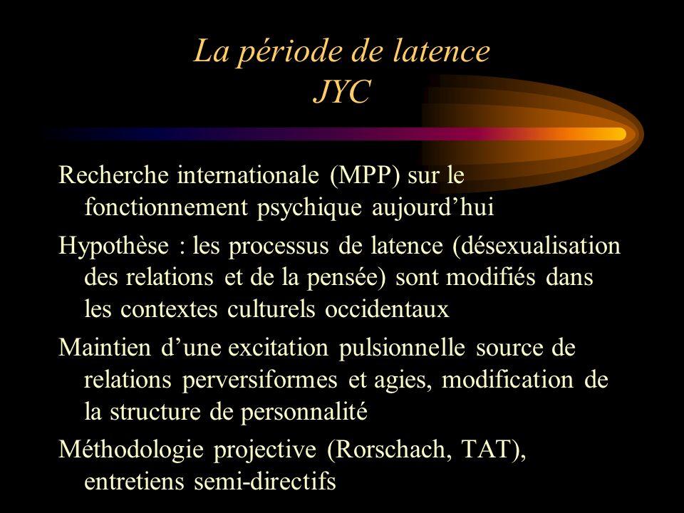 La période de latence JYC Recherche internationale (MPP) sur le fonctionnement psychique aujourdhui Hypothèse : les processus de latence (désexualisat