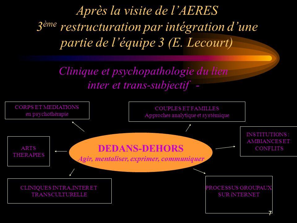 7 Après la visite de lAERES 3 ème restructuration par intégration dune partie de léquipe 3 (E. Lecourt) Clinique et psychopathologie du lien inter et