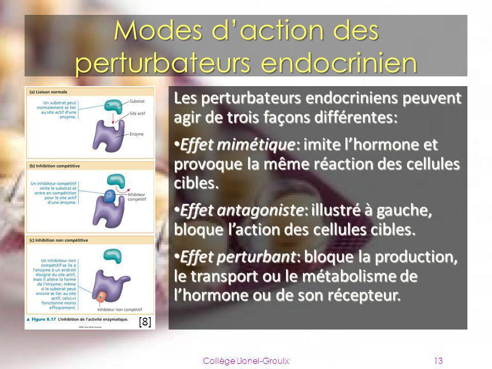 Modes daction des perturbateurs endocrinien Les perturbateurs endocriniens peuvent agir de trois façons différentes: Effet mimétique: imite lhormone e