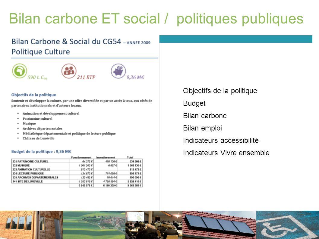 Bilan carbone ET social / politiques publiques Objectifs de la politique Budget Bilan carbone Bilan emploi Indicateurs accessibilité Indicateurs Vivre ensemble