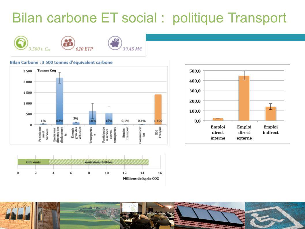 Bilan carbone ET social : politique Transport