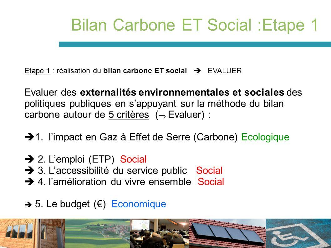 Bilan Carbone ET Social :Etape 1 Etape 1 Etape 1 : réalisation du bilan carbone ET social EVALUER Evaluer des externalités environnementales et sociales des politiques publiques en sappuyant sur la méthode du bilan carbone autour de 5 critères ( Evaluer) : 1.