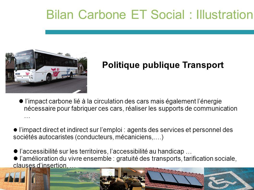 Bilan Carbone ET Social : Illustration limpact carbone lié à la circulation des cars mais également lénergie nécessaire pour fabriquer ces cars, réali