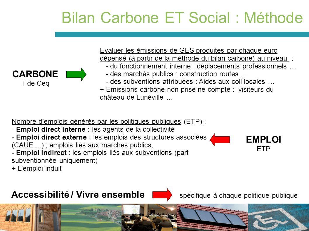 Evaluer les émissions de GES produites par chaque euro dépensé (à partir de la méthode du bilan carbone) au niveau : - du fonctionnement interne : dép