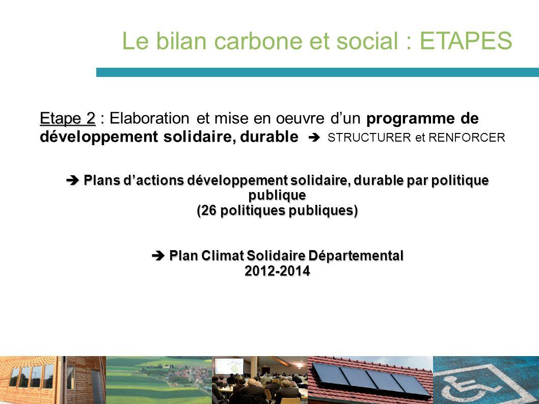 Le bilan carbone et social : ETAPES Etape 2 Etape 2 : Elaboration et mise en oeuvre dun programme de développement solidaire, durable STRUCTURER et RE