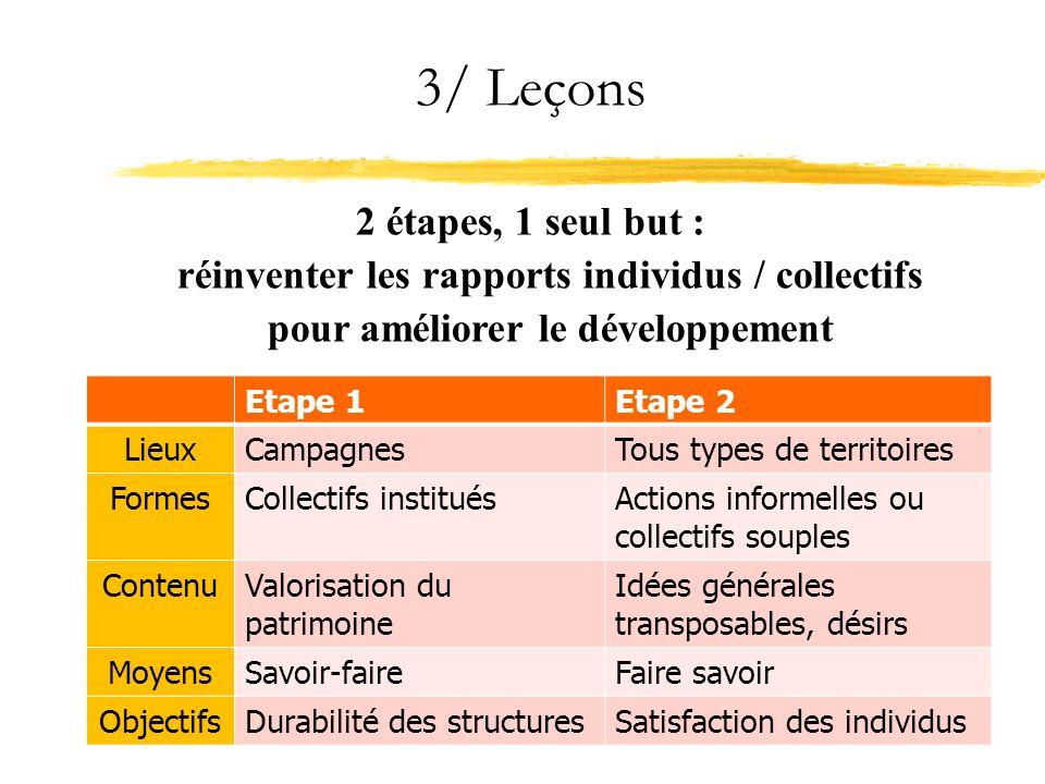 3/ Leçons 2 étapes, 1 seul but : réinventer les rapports individus / collectifs pour améliorer le développement Etape 1Etape 2 LieuxCampagnesTous type