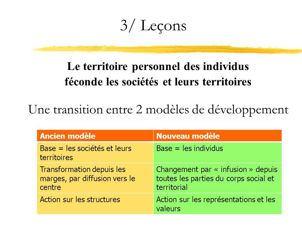 3/ Leçons Le territoire personnel des individus féconde les sociétés et leurs territoires Une transition entre 2 modèles de développement Ancien modèl
