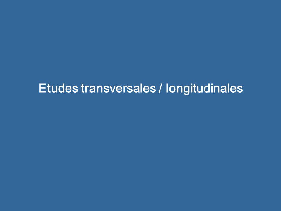 Les é tudes transversales : (revues in Harvey, 2005 ; Davidson et Harouturian, 2006) Ces études comparent des groupes de patients dâge différents.