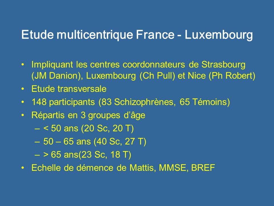 Etude multicentrique France - Luxembourg Impliquant les centres coordonnateurs de Strasbourg (JM Danion), Luxembourg (Ch Pull) et Nice (Ph Robert) Etu