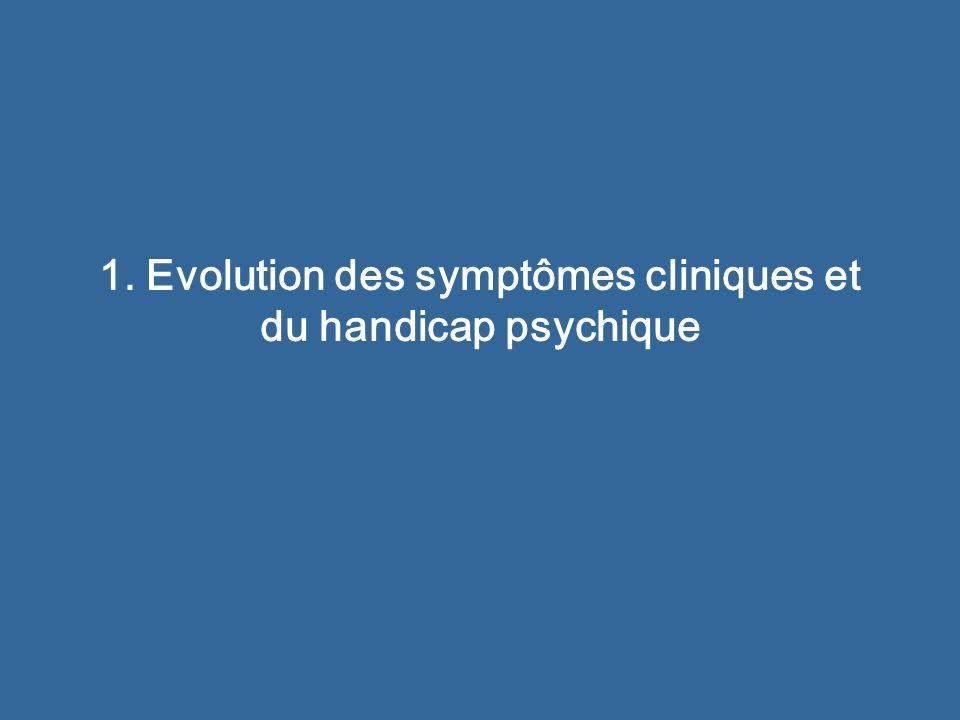 1. Evolution des symptômes cliniques et du handicap psychique