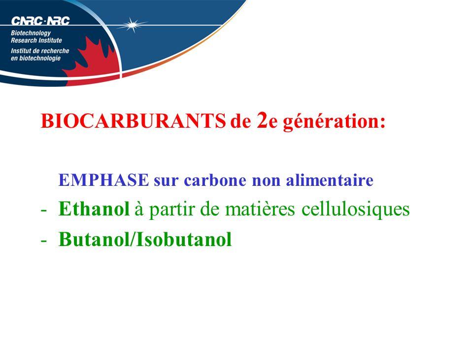 BIOCARBURANTS de 2 e génération: EMPHASE sur carbone non alimentaire -Ethanol à partir de matières cellulosiques -Butanol/Isobutanol