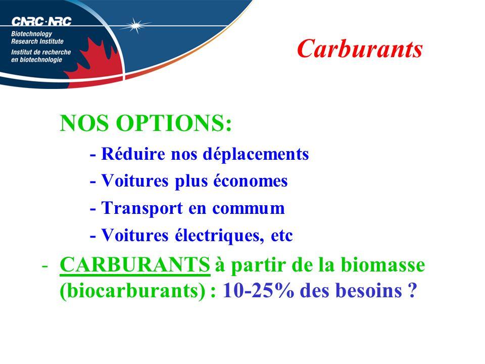 NOS OPTIONS: - Réduire nos déplacements - Voitures plus économes - Transport en commum - Voitures électriques, etc -CARBURANTS à partir de la biomasse (biocarburants) : 10-25% des besoins .