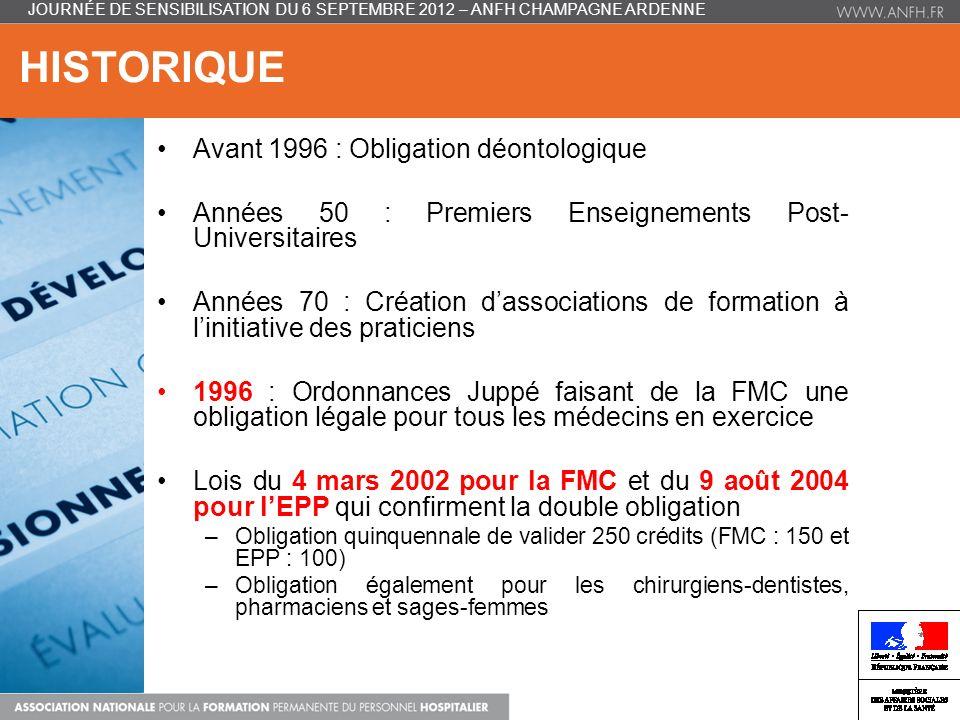 HISTORIQUE Avant 1996 : Obligation déontologique Années 50 : Premiers Enseignements Post- Universitaires Années 70 : Création dassociations de formati