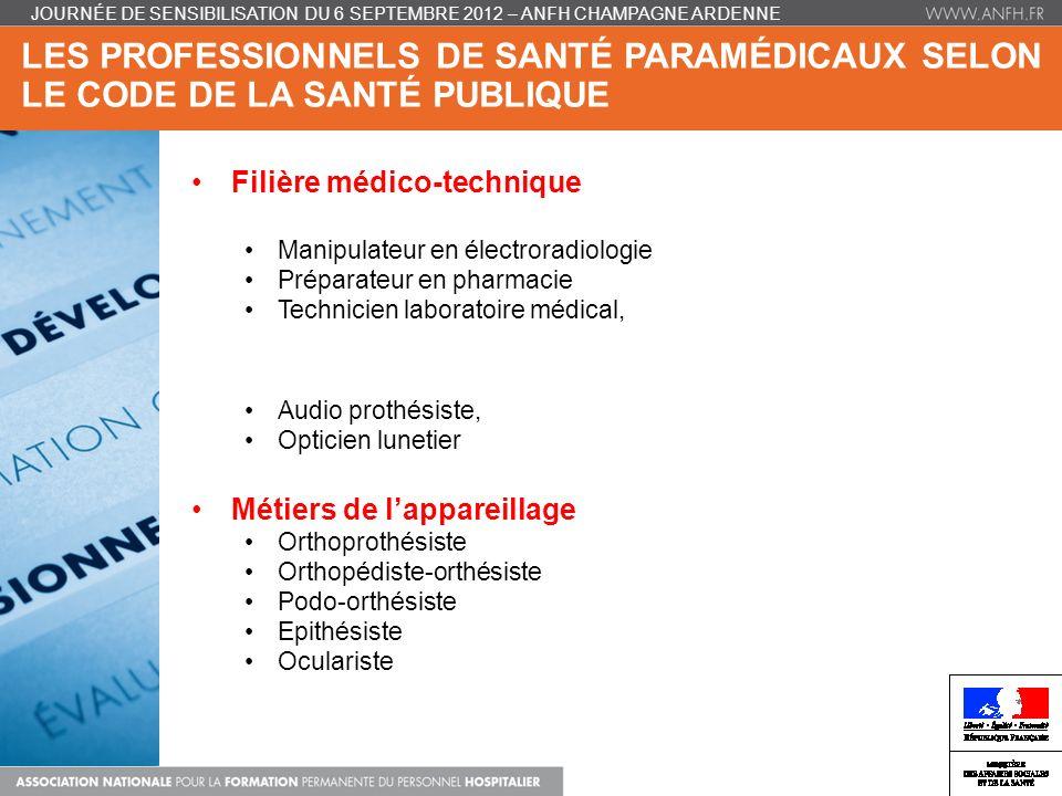 LES PROFESSIONNELS DE SANTÉ PARAMÉDICAUX SELON LE CODE DE LA SANTÉ PUBLIQUE JOURNÉE DE SENSIBILISATION DU 6 SEPTEMBRE 2012 – ANFH CHAMPAGNE ARDENNE Fi