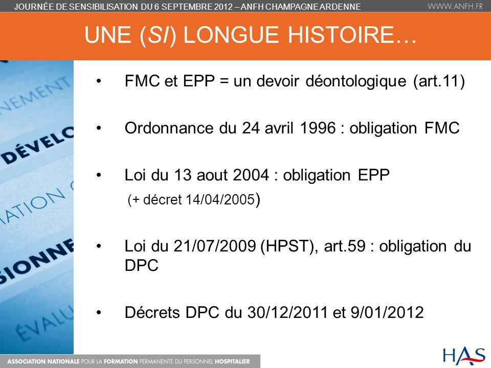 UNE (SI) LONGUE HISTOIRE… FMC et EPP = un devoir déontologique (art.11) Ordonnance du 24 avril 1996 : obligation FMC Loi du 13 aout 2004 : obligation
