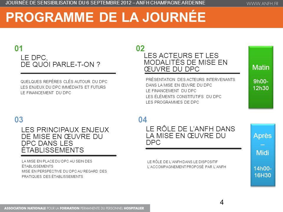 ECHANGES ENTRE LES INTERVENANTS ET LA SALLE JOURNÉE DE SENSIBILISATION DU 6 SEPTEMBRE 2012 – ANFH CHAMPAGNE ARDENNE 25