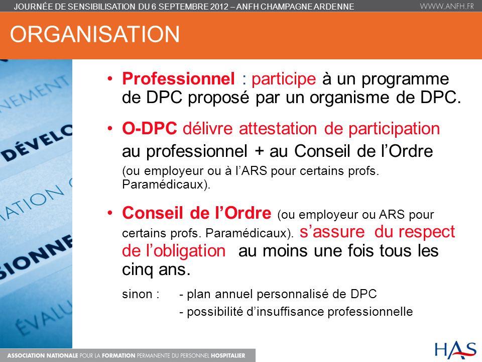 ORGANISATION Professionnel : participe à un programme de DPC proposé par un organisme de DPC. O-DPC délivre attestation de participation au profession