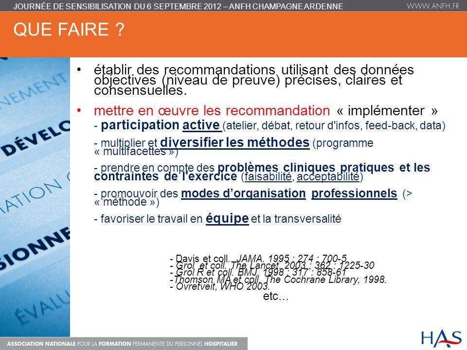 QUE FAIRE ? établir des recommandations utilisant des données objectives (niveau de preuve) précises, claires et consensuelles. mettre en œuvre les re