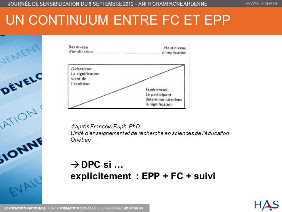 UN CONTINUUM ENTRE FC ET EPP DPC si … explicitement : EPP + FC + suivi daprès François Ruph, PhD. Unité d'enseignement et de recherche en sciences de