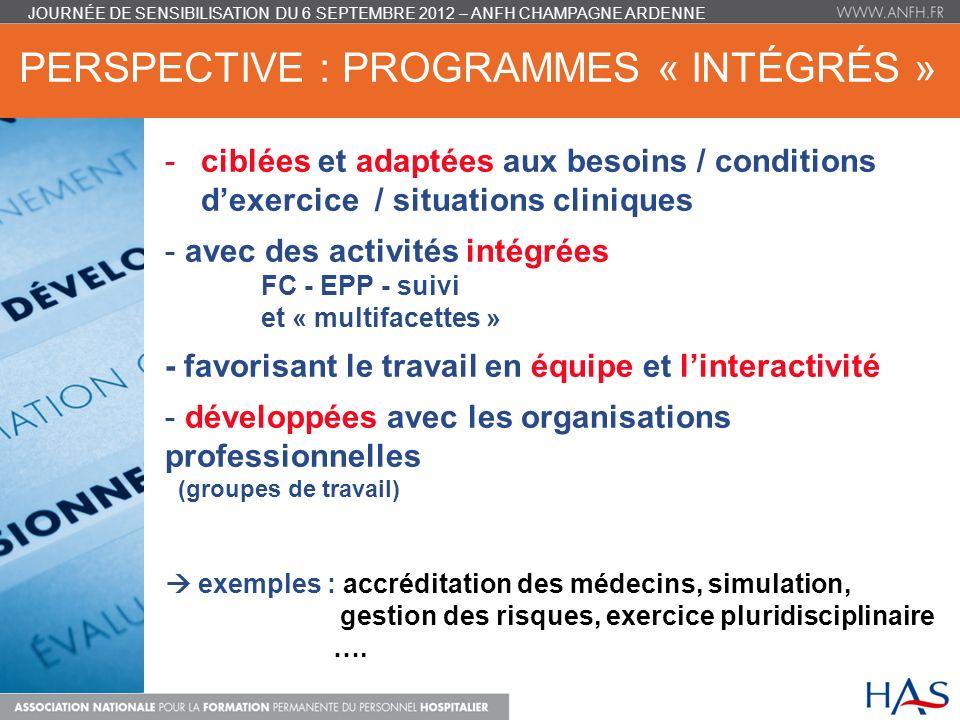 PERSPECTIVE : PROGRAMMES « INTÉGRÉS » -ciblées et adaptées aux besoins / conditions dexercice / situations cliniques - avec des activités intégrées FC