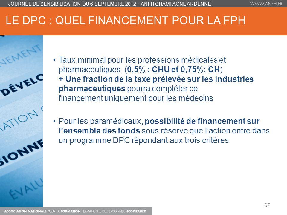 LE DPC : QUEL FINANCEMENT POUR LA FPH Taux minimal pour les professions médicales et pharmaceutiques (0,5% : CHU et 0,75%: CH) + Une fraction de la ta