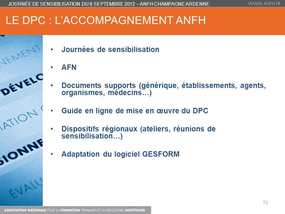 LE DPC : LACCOMPAGNEMENT ANFH Journées de sensibilisation AFN Documents supports (générique, établissements, agents, organismes, médecins…) Guide en l