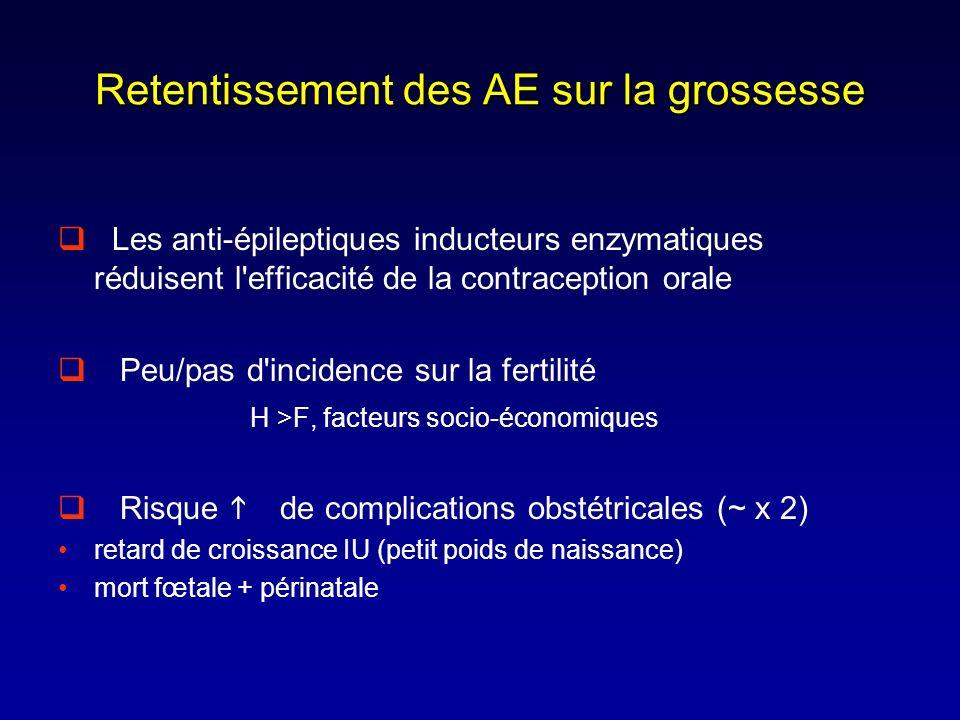Retentissement des AE sur la grossesse Les anti-épileptiques inducteurs enzymatiques réduisent l'efficacité de la contraception orale Peu/pas d'incide